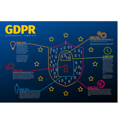 European gdpr concept flyer template vector