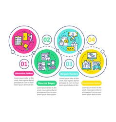Internet buyer behavior infographic template vector