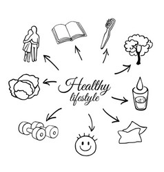 outline set of a healthy lifestyle vector image