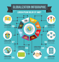 Globalization infographic concept flat style vector