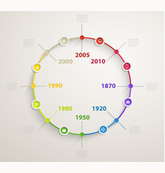 timeline infographics with economic icons vector image