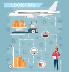Logistics of commercial freight airline vector