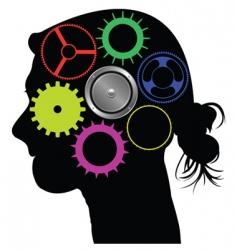 Brain mechanism vector