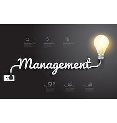 Management concept with creative light bulb idea vector image