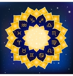 Astrology circle zodiac signs vector image