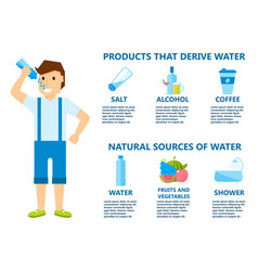 Body water drink infographics health people diet vector