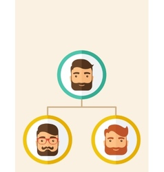 Company employees ranking position vector