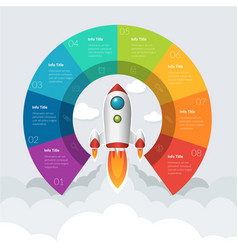 Business start-up infographic vector