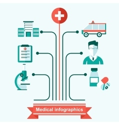 Medical infographics line vector