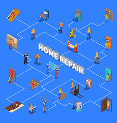 home repair worker people flowchart vector image