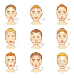 Woman face type female character portrait vector