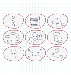 Hand drawn doodle sketch mind map Doodle style vector image