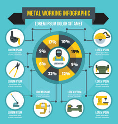 metal working infographic flat style vector image