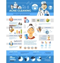 Acne Cleaning Skincare Infographics vector