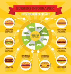 burgers infographic flat style vector image vector image