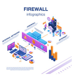 Firewall server infographic isometric style vector