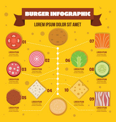 Burger infographic flat style vector