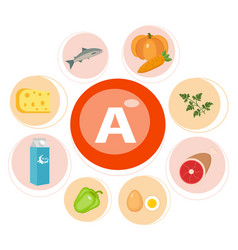 Health benefits information vitamin a or vector
