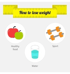 Weight loss infographic Diet fitness drinking vector image