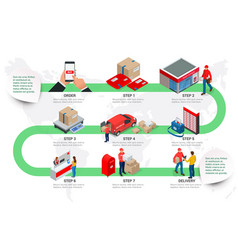 isometric infographics concept post office postman vector image