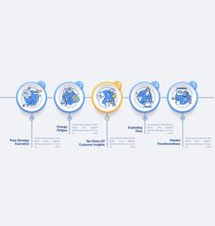 Strategic factors infographic template vector