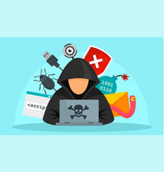 hacker activity concept background flat style vector image