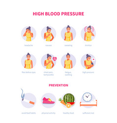 high blood pressure vector image