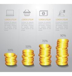 golden coin graph money vector image vector image