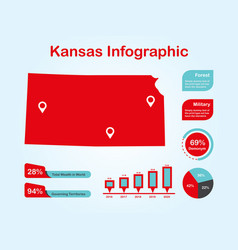 Kansas state usa map with set infographic vector