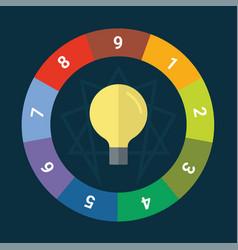 enneagram circle design with a bulb vector image
