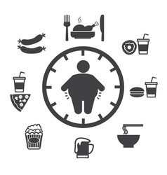Concept obesity caused food and drink icons vector