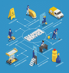 cleaning service isometric flowchart vector image