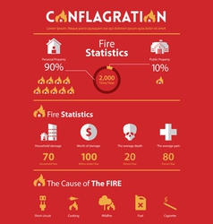 Infographic of conflagration property insurance vector image vector image