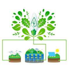 green energy concept sustainable power and vector image