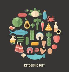 ketogenic diet concept ketogenic diet concept vector image