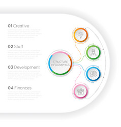 infographics template with a four structure vector image