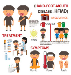 hfmd children infected poster detail of vector image