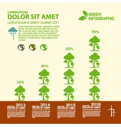 Eco info graphic design green vector