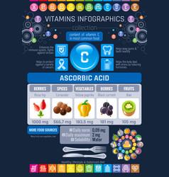 ascorbic acid vitamin c rich food icons healthy vector image vector image