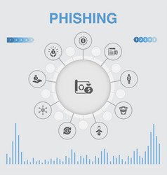 Phishing infographic with icons contains such vector