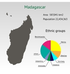Infographic Elements for the Country of Madagascar vector
