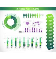 logistics infographic transportation statistic vector image