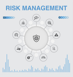 Risk management infographic with icons contains vector