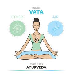 Vata dosha - ayurvedic physical constitution vector