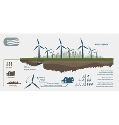 Renewable energy from wind turbines vector