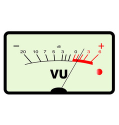 Audio meter vector
