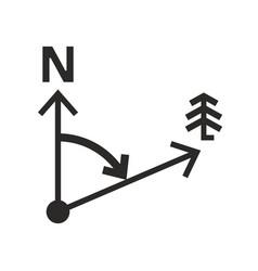 Azimuth angular measurement vector