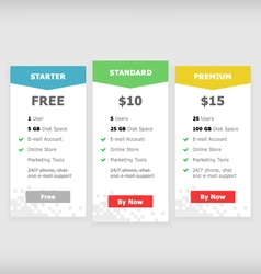 price table Web site Interface Hosting banner vector image