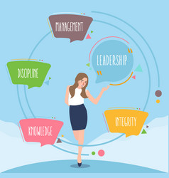 knowledge management leadership and integrity vector image