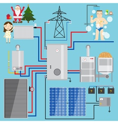 Energy-saving heating system set Set includes-heat vector image
